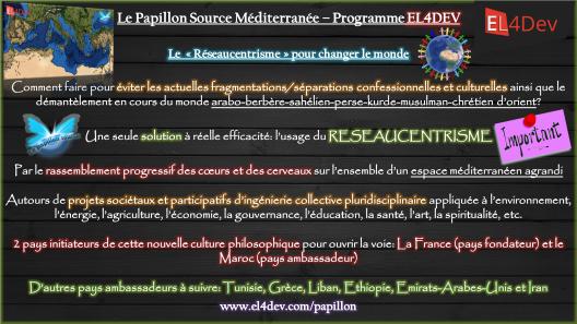 4 - Le Réseaucentrisme pour sauver l'espace méditerranéen