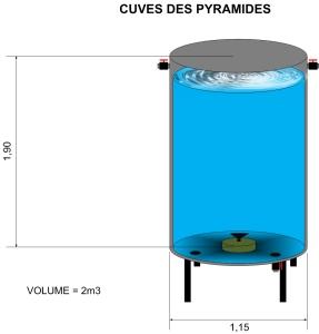 CUVES DES PYRAMIDES COTATIONS