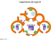 LOGEMENT TYPE B